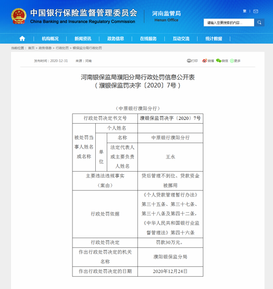 中原银行濮阳分行因贷款资金被挪用等违规被罚款30万元 主要责任人被处罚