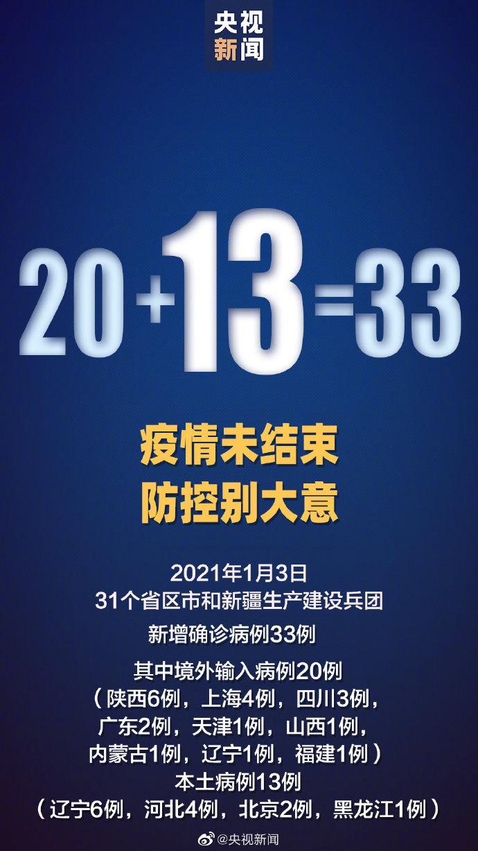 31省区市新增33例确诊 河北新增本土确诊4例