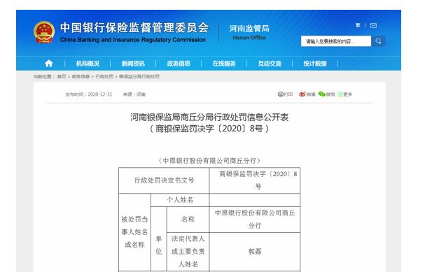 中原银行商丘分行因以贷转存等违规被罚款30万元