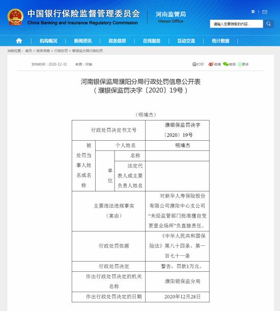 新华人寿濮阳中心支公司因虚挂工号造成佣金发放表不真实等违规被罚款24万元