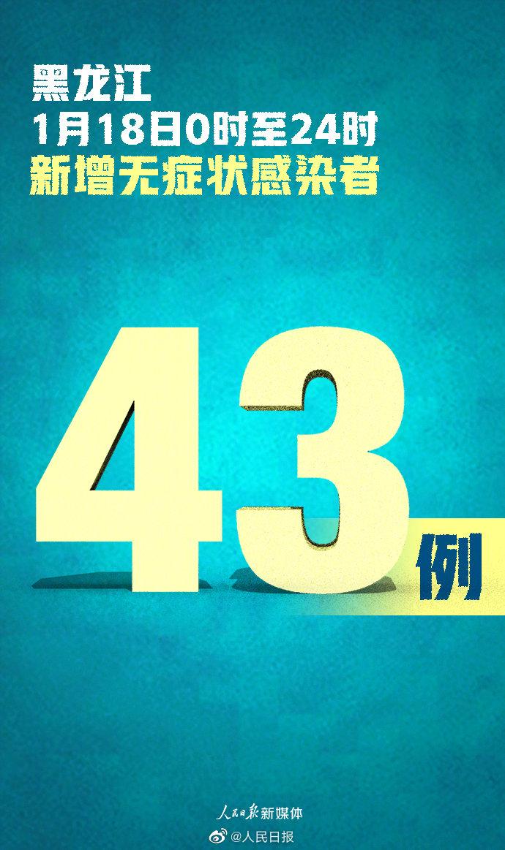 黑龙江新增确诊27例 黑龙江新增无症状感染者43例