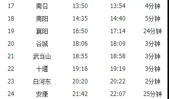 警惕!陕西安康一确诊病例曾乘坐K282次火车途经郑州开封等地