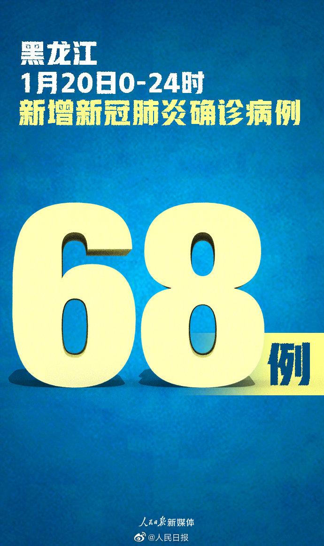 黑龙江新增确诊68例 黑龙江新增无症状85例