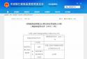 中国人民财产保险商丘分公司因给予投保人合同约定外利益被罚款21万元 相关负责人被警告并罚款