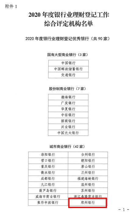 """郑州银行获誉""""2020年度银行业理财登记优秀城商行"""""""