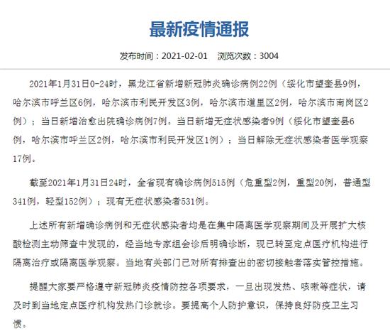 最新疫情通报:黑龙江新增22例确诊 9例无症状