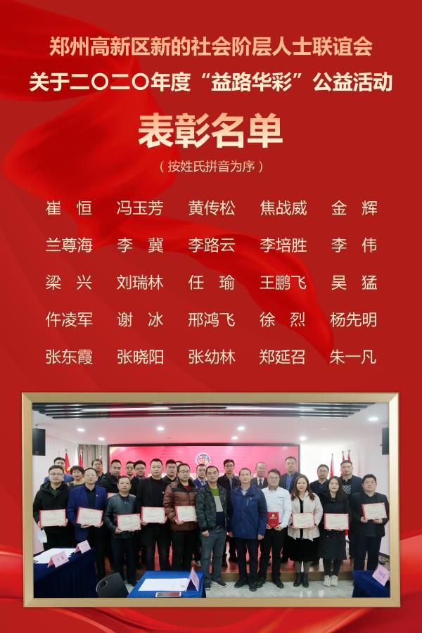 凝心聚力 共谋新篇:郑州高新区新联会第一届第三次理事会会议召开