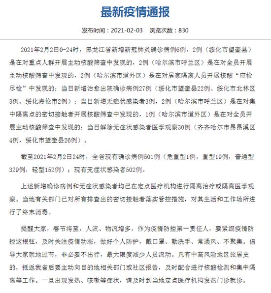 权威消息!黑龙江新增6例确诊 3例无症状