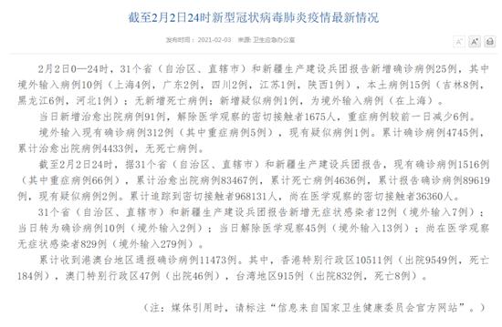 官方通报:31省区市新增确诊25例 本土15例