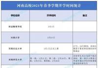 权威发布!河南高校2021年春季学期开学时间汇总