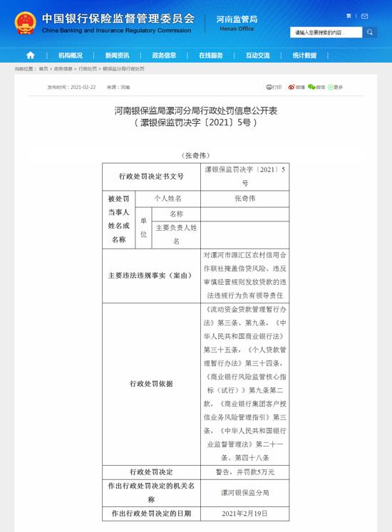 漯河市源汇区农村信用合作联社因违反审慎经营规则发放贷款等违规被罚款85万元