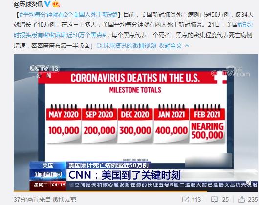 美国新冠肺炎死亡病例超50万例 平均每分钟就有2个美国人死于新冠
