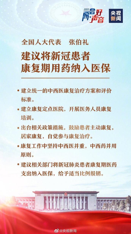 【全国两会】张伯礼建议将新冠康复期用药纳入医保