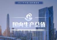 【全国两会】2021年中国主要发展目标一组图了解,转存!