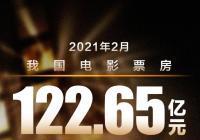 我国2月电影票房创全球单月单市场纪录 网友:我又参与了一个大项目!