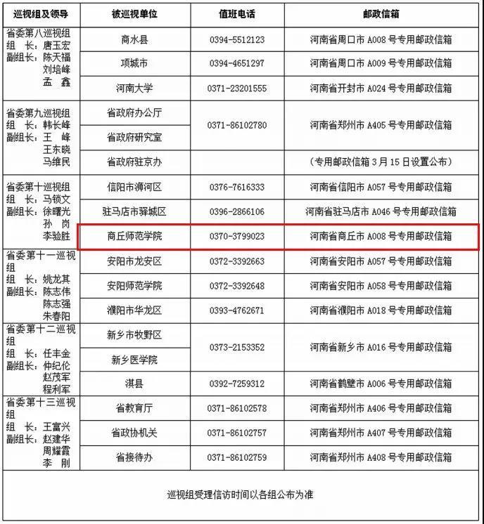河南省委第十巡视组进驻商丘这所高校!电话、邮箱公布