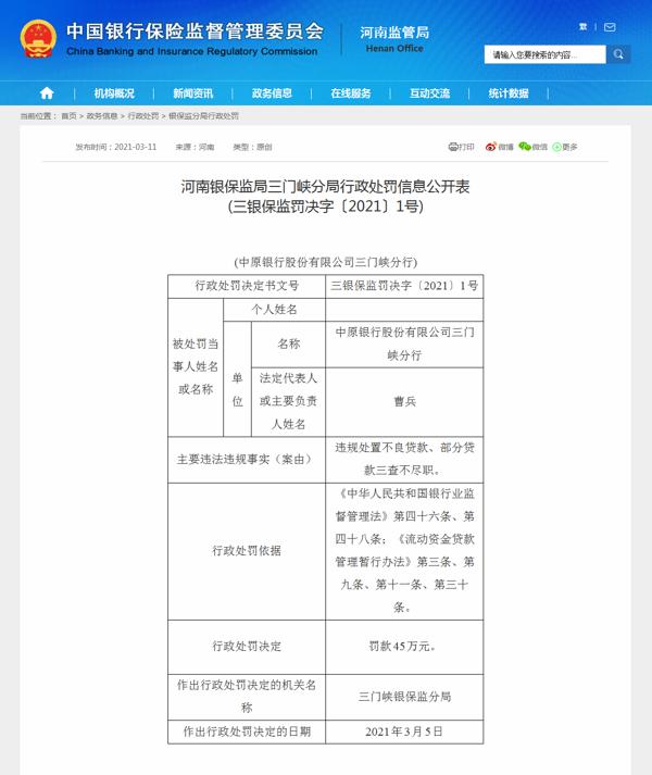 中原银行三门峡分行因部分贷款三查不尽职等违规被罚款45万元