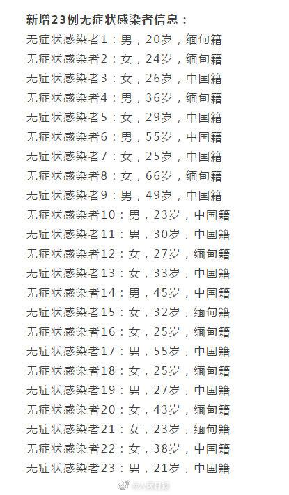 云南新增确诊6例 云南新增无症状感染者23例