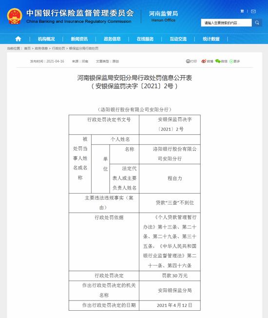 """洛阳银行安阳分行因贷款""""三查""""不到位被罚款30万元"""