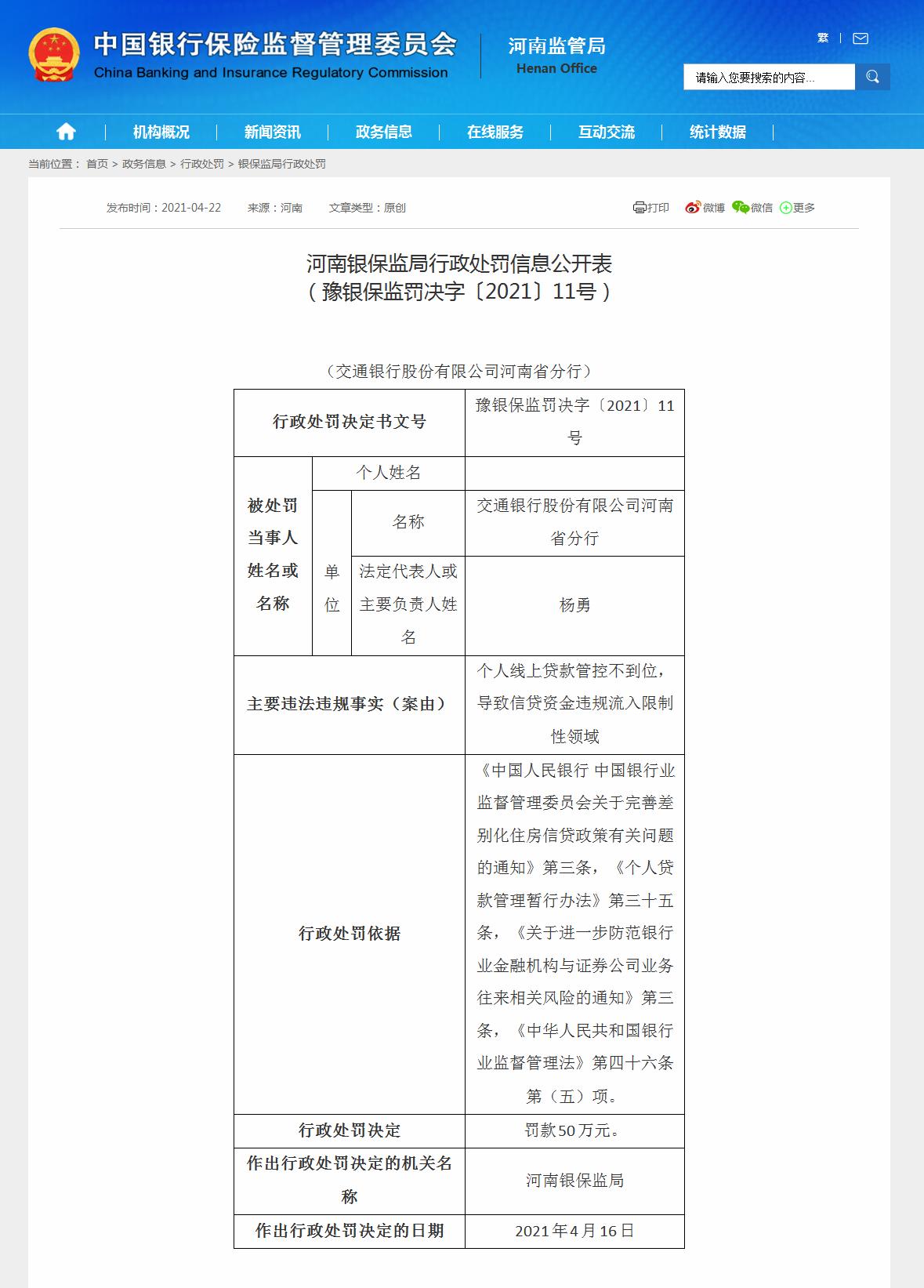 交通银行河南省分行被罚款50万元:个人线上贷款管控不到位
