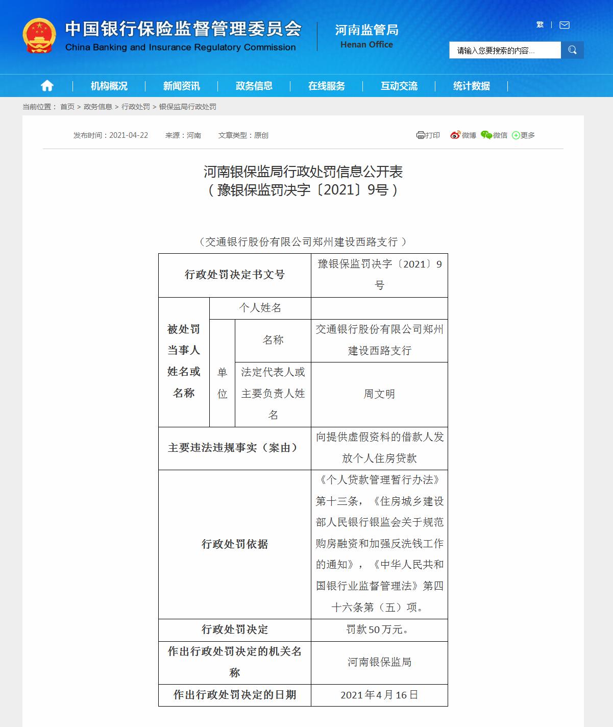 交通银行郑州建设西路支行被罚款50万元:向提供虚假资料借款人发放房贷