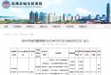 郑州元通房地产被罚款65万:将已经抵押的商品房进行预售、销售