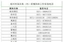 郑州发布重要提醒 切实加强广东省深圳市、东莞市来郑人员的健康管理