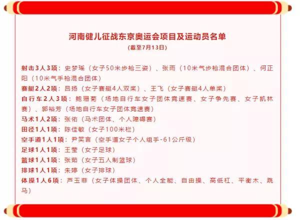 中国奥运天团,成团!14名河南健儿名单出炉!