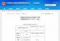 中国农业发展银行河南省分行因非现场监管报表报送错误等违规被罚款30万元