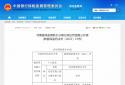 华农财险新乡中支因财务数据不真实等违规被罚款60万元