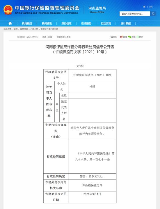 阳光人寿保险许昌中心支因虚列业务管理费等违规被罚款43万元