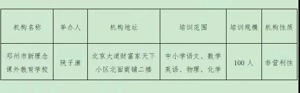 河南邓州公布校外培训机构(学科类)黑白名单