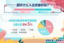 携程发布国庆预测 国庆假期北京人爱来河南 龙门石窟人气旺