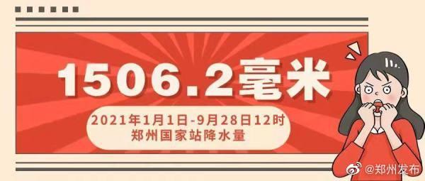 郑州已成北方省会中历史降水量最大城市