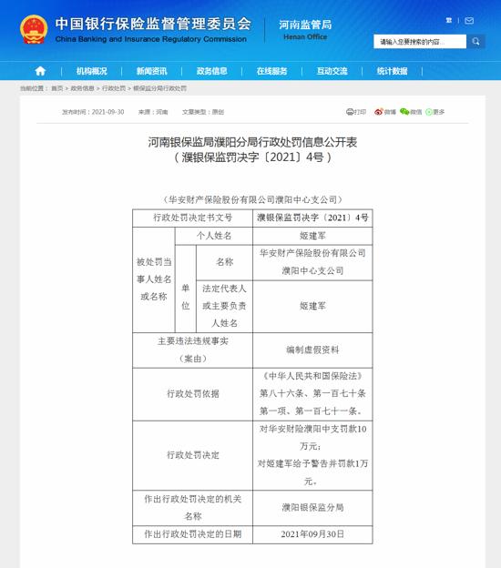 华安财险濮阳中支因编制虚假资料违规被罚款10万元