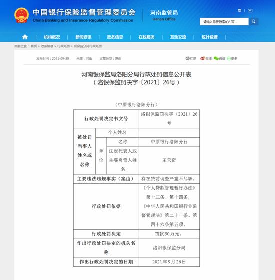 中原银行洛阳分行因贷前调查严重不尽职违规被罚款50万元
